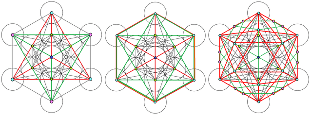 Sacred Geometry Symbols and Meanings, Patterns, Shapes, Images in Nature